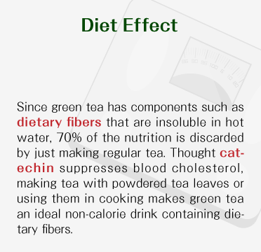 Diet Effect - Since japanese green tea has components such as dietary fibers that are insoluble in hot water, 70% of the nutrition is discarded by just making regular tea. Thought catechin suppresses blood cholesterol, making tea with powdered tea leaves or using them in cooking makes japanese green tea an ideal non-calorie drink containing dietary fibers.